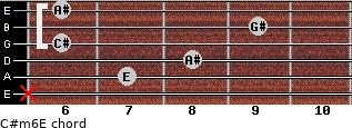 C#m6/E for guitar on frets x, 7, 8, 6, 9, 6