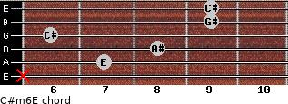 C#m6/E for guitar on frets x, 7, 8, 6, 9, 9