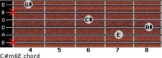 C#m6/E for guitar on frets x, 7, 8, 6, x, 4
