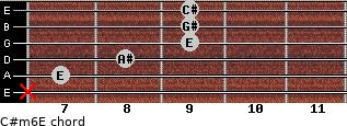 C#m6/E for guitar on frets x, 7, 8, 9, 9, 9