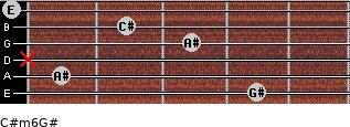 C#m6/G# for guitar on frets 4, 1, x, 3, 2, 0