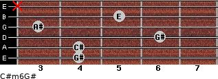 C#m6/G# for guitar on frets 4, 4, 6, 3, 5, x