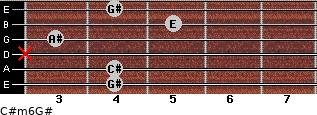 C#m6/G# for guitar on frets 4, 4, x, 3, 5, 4