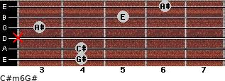 C#m6/G# for guitar on frets 4, 4, x, 3, 5, 6
