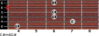 C#m6/G# for guitar on frets 4, 7, 6, 6, x, 6