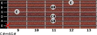 C#m6/G# for guitar on frets x, 11, 11, 9, 11, 12