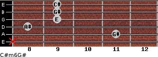 C#m6/G# for guitar on frets x, 11, 8, 9, 9, 9
