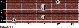C#m6/11 for guitar on frets 9, 11, x, 11, 11, 12