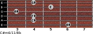 C#m6/11/Bb for guitar on frets 6, 4, 4, 3, 5, 4