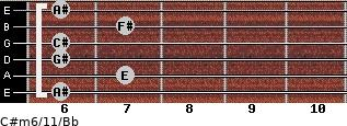 C#m6/11/Bb for guitar on frets 6, 7, 6, 6, 7, 6