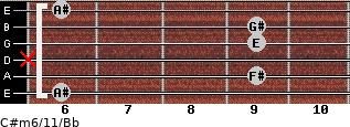 C#m6/11/Bb for guitar on frets 6, 9, x, 9, 9, 6