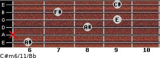 C#m6/11/Bb for guitar on frets 6, x, 8, 9, 7, 9
