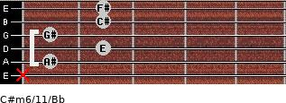 C#m6/11/Bb for guitar on frets x, 1, 2, 1, 2, 2