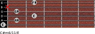 C#m6/11/E for guitar on frets 0, 1, 2, 1, x, 2