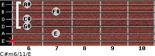 C#m6/11/E for guitar on frets x, 7, 6, 6, 7, 6