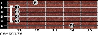 C#m6/11/F# for guitar on frets 14, 11, 11, 11, 11, 12