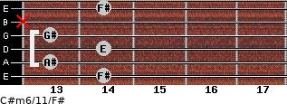 C#m6/11/F# for guitar on frets 14, 13, 14, 13, x, 14