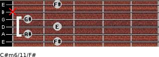 C#m6/11/F# for guitar on frets 2, 1, 2, 1, x, 2