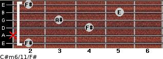 C#m6/11/F# for guitar on frets 2, x, 4, 3, 5, 2