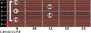 C#m6/11/F# for guitar on frets x, 9, 11, 9, 11, 9