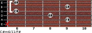 C#m6/11/F# for guitar on frets x, 9, 8, 6, 9, 6