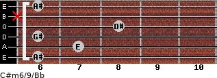 C#m6/9/Bb for guitar on frets 6, 7, 6, 8, x, 6