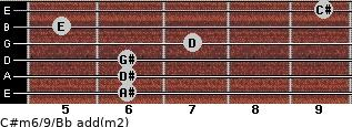 C#m6/9/Bb add(m2) guitar chord
