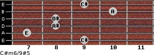 C#m6/9#5 for guitar on frets 9, 7, 8, 8, 10, 9