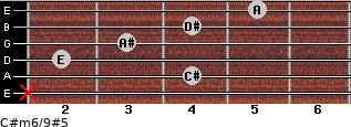 C#m6/9#5 for guitar on frets x, 4, 2, 3, 4, 5