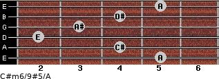 C#m6/9#5/A for guitar on frets 5, 4, 2, 3, 4, 5