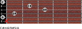 C#m6/9#5/A for guitar on frets x, 0, 1, 3, 2, 0