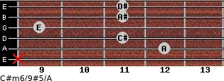 C#m6/9#5/A for guitar on frets x, 12, 11, 9, 11, 11