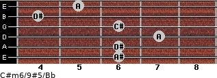 C#m6/9#5/Bb for guitar on frets 6, 6, 7, 6, 4, 5