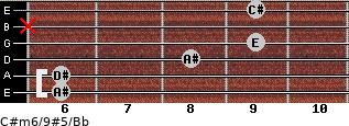 C#m6/9#5/Bb for guitar on frets 6, 6, 8, 9, x, 9