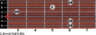 C#m6/9#5/Bb for guitar on frets 6, 6, x, 3, 5, 6