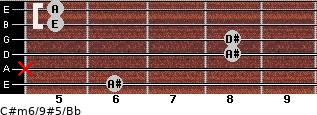 C#m6/9#5/Bb for guitar on frets 6, x, 8, 8, 5, 5
