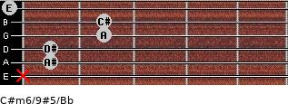 C#m6/9#5/Bb for guitar on frets x, 1, 1, 2, 2, 0