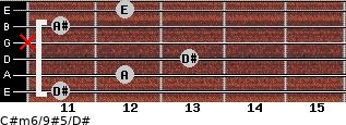 C#m6/9#5/D# for guitar on frets 11, 12, 13, x, 11, 12