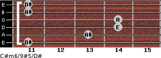 C#m6/9#5/D# for guitar on frets 11, 13, 14, 14, 11, 11