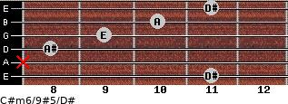C#m6/9#5/D# for guitar on frets 11, x, 8, 9, 10, 11