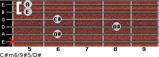 C#m6/9#5/D# for guitar on frets x, 6, 8, 6, 5, 5