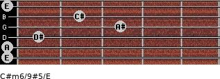 C#m6/9#5/E for guitar on frets 0, 0, 1, 3, 2, 0