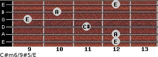 C#m6/9#5/E for guitar on frets 12, 12, 11, 9, 10, 12