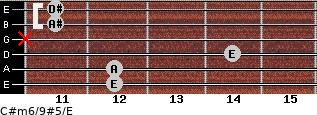 C#m6/9#5/E for guitar on frets 12, 12, 14, x, 11, 11
