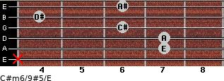 C#m6/9#5/E for guitar on frets x, 7, 7, 6, 4, 6