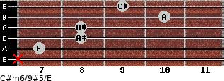 C#m6/9#5/E for guitar on frets x, 7, 8, 8, 10, 9