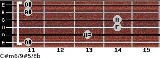 C#m6/9#5/Eb for guitar on frets 11, 13, 14, 14, 11, 11