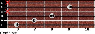 C#m6/A# for guitar on frets 6, 7, 8, x, 9, x