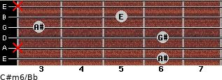 C#m6/Bb for guitar on frets 6, x, 6, 3, 5, x