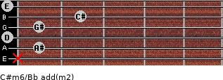 C#m6/Bb add(m2) guitar chord